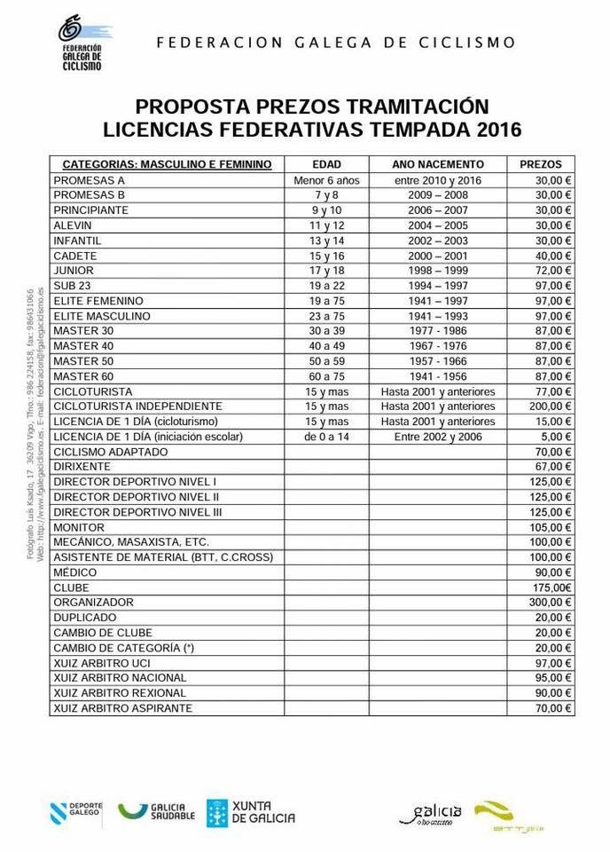 precios_licencias
